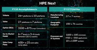 Photo of الرئيس التنفيذي لشركة HPE نيري يؤكد أن الشركة ستراهن على الحوسبة الحادة ، وتحولها الخاص